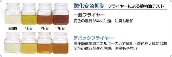 oil-effect